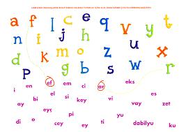 Alphabet Bulletin Board İdeas for Kids
