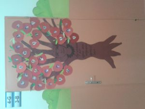 teacher's day bulletin board activitiy