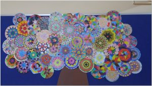 mandala bulletin board idea for kindergarten