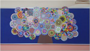 mandala bulletin board ideas for preschool