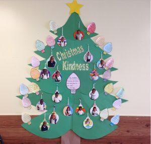 christmas-gift-bulletin-boards