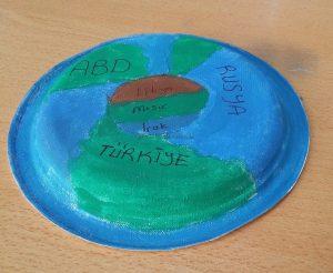 Earth Day Craft Ideas for Kindergartner