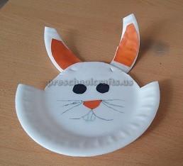 easter bunny craft - paper plate craft & Easter Bunny Craft Ideas for Kids - Preschool and Kindergarten