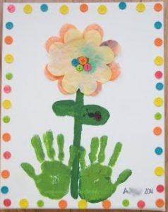 Mother's day flower themed bulletin board ideas for kindergarten
