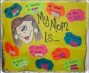 Mother's day mom themed bulletin board ideas for kindergarten