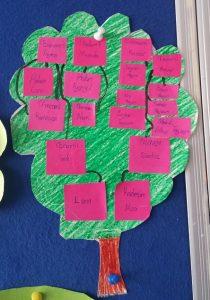 tree craft idea for preschool and kindergarten