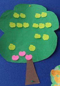 tree craft ideas for kindergarten