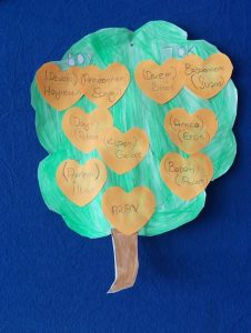 tree craft ideas for preschool and kindergarten toddler
