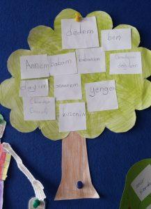 tree craft ideas for preschooler
