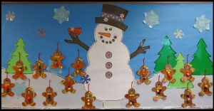 snowman happy new year bulletin boards for kids