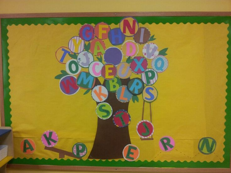 Classroom Decoration For Primary Classes ~ All letters bulletin boards preschool and kindergarten