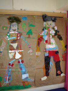 human body crafts