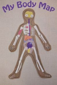 human body map craft activity for kids