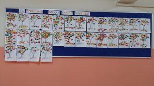 pre-school-autumn-theme-bulletin-board