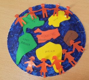 Earth Day Theme Paper Plate Craft Idea