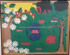 earth day bulletin boards for kindergarten