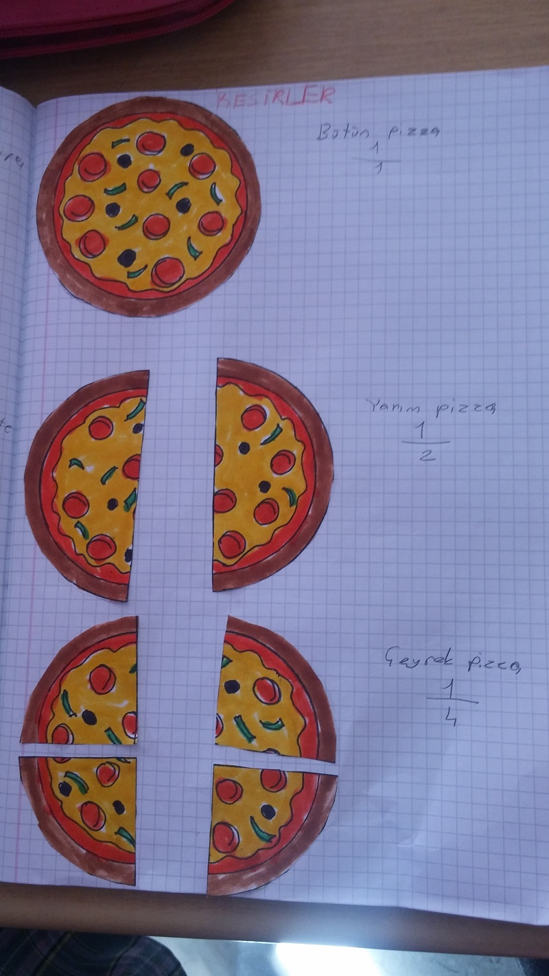 fraction teach mathematic activity idea for kids