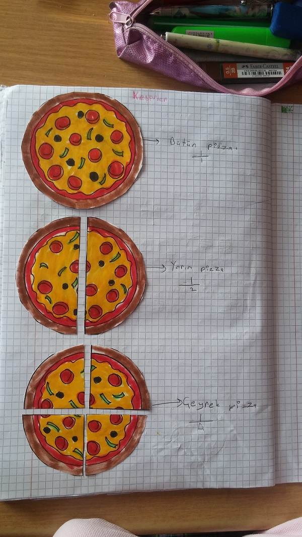 preschool fraction teach craft activity idea
